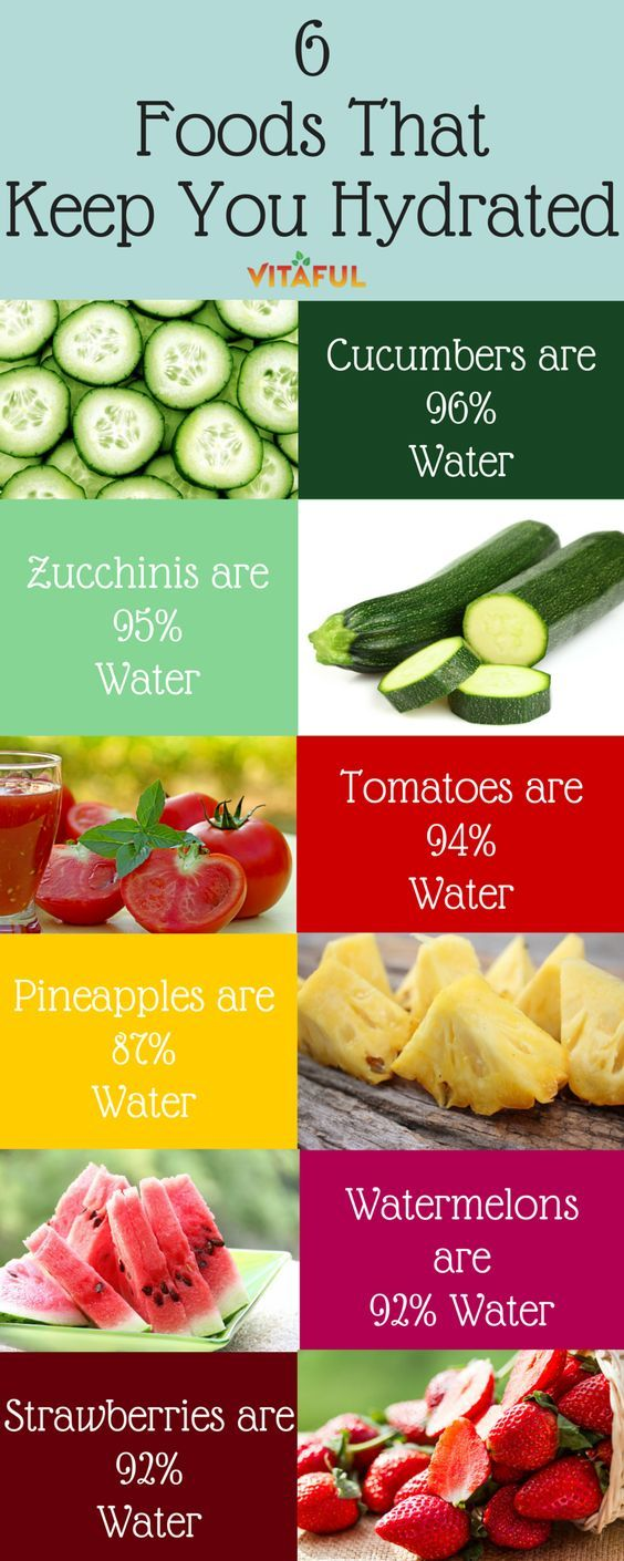 hydratingfoods